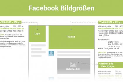 Facebook-Bildgrößen Infografik 2019 zum Ausdrucken