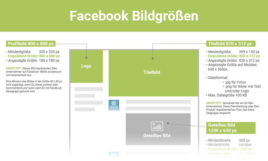 super popular 8d288 a2550 Facebook-Bildgrößen Infografik 2020 zum Ausdrucken [UPDATED ...
